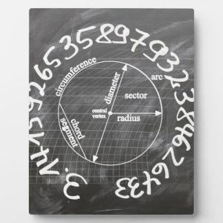 pi plaque