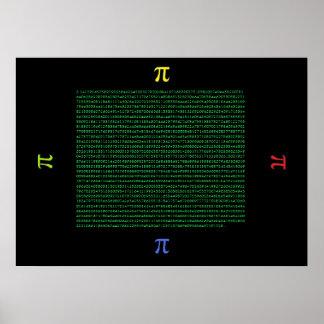 Pi Poster
