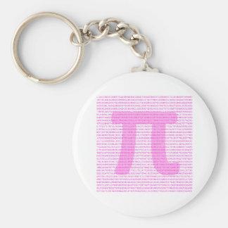 Pi rosado 3,14 - diseño de la ciencia llaveros