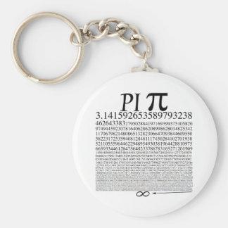 Pi Square Black Keychain