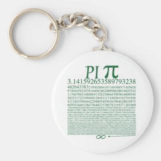 Pi Square Green Keychain