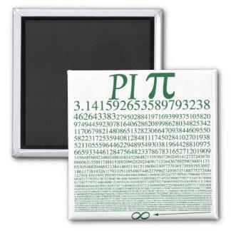 Pi Square Green Magnet
