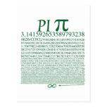 Pi Square Green Postcard