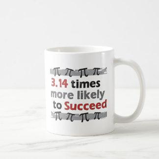 Pi Success Classic White Coffee Mug