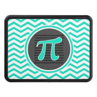 Pi symbol; Aqua Green Chevron Trailer Hitch Covers