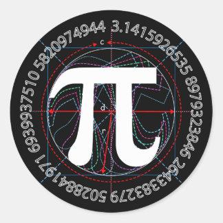 Pi Symbol Drawing Classic Round Sticker