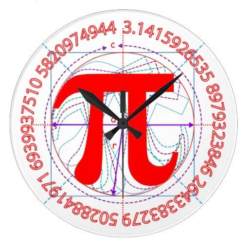 Pi Time Wallclock