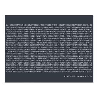 Pi to 2,198 decimal places postcard