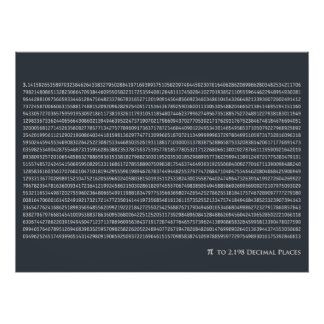 Pi to 2,198 decimal places poster