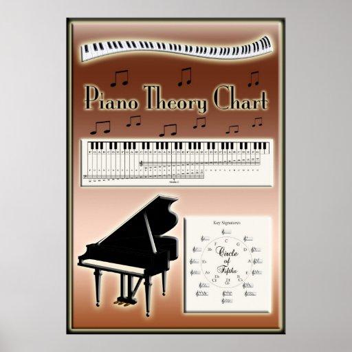 Piano Theory Chart Music Instruction Poster
