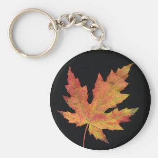 Pick This Leaf Keychains