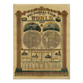 Pictorial View of the World Poster