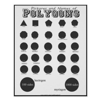 Pictures and Names of Polygons Posters