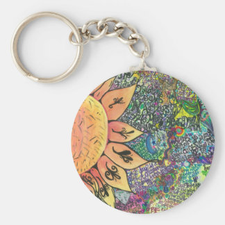 pictures key chain