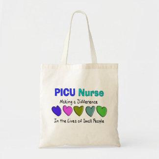 PICU Nurse Gifts Budget Tote Bag