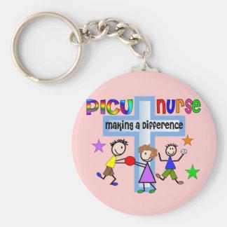 PICU Nurse Gifts Keychain