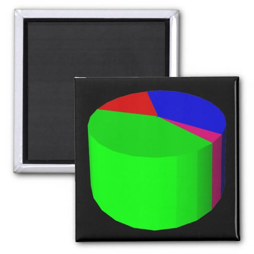 Pie Chart 2 Inch Square Magnet
