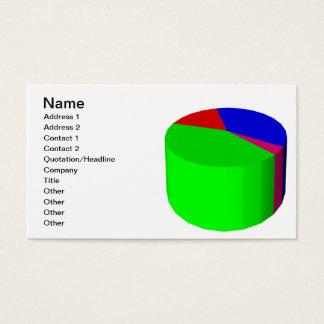 Pie Chart Business Card