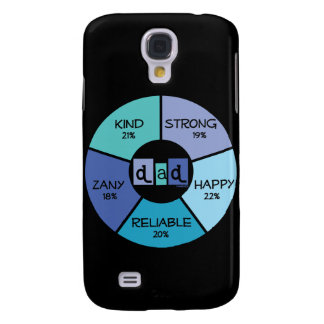 'Pie Chart: Dad' Galaxy S4 Cover