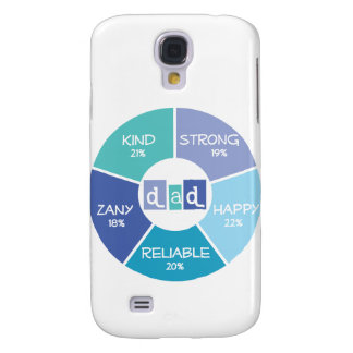 'Pie Chart: Dad' Samsung S4 Case