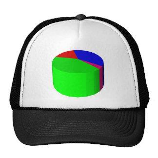 Pie Chart Trucker Hats