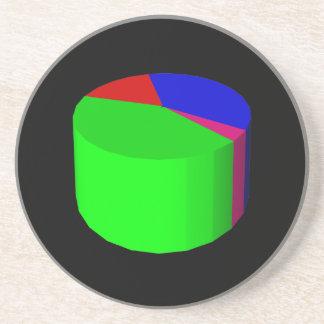 Pie Chart Sandstone Coaster