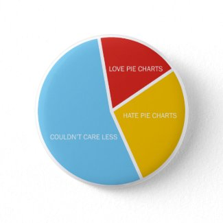 Pie Charts button button