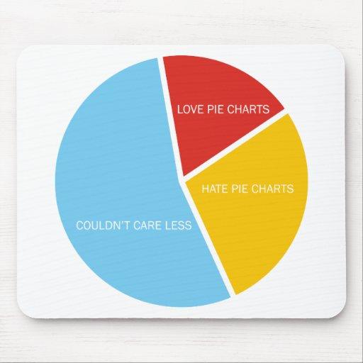 Pie Charts mousepad