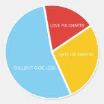 Pie Charts sticker