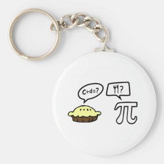 Pie & Pi Keychain