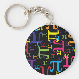 Piece of the Pi Keychain