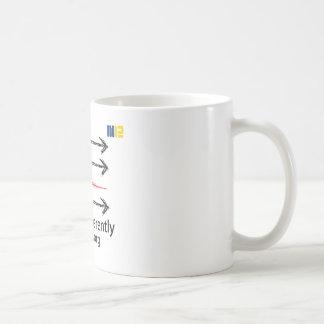 Piense diferentemente - dirigido en la dirección c taza de café