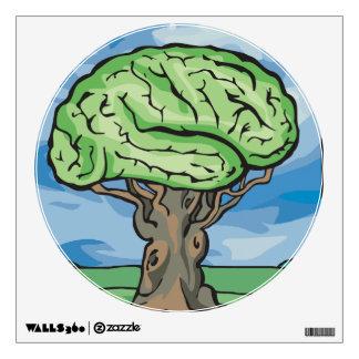 Piense el cerebro verde