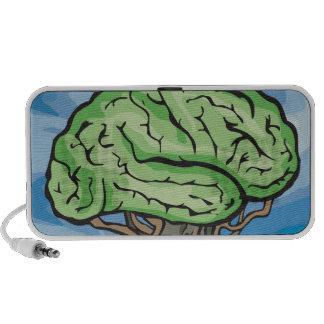 Piense el cerebro verde mini altavoces
