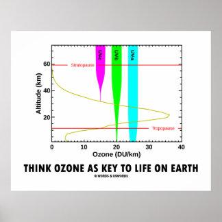 Piense el ozono como llave a la vida en la tierra  póster