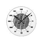 Piense el reloj binario (el humor del friki)