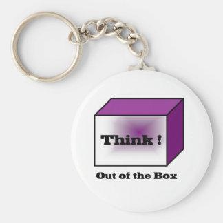Piense fuera de la caja llaveros