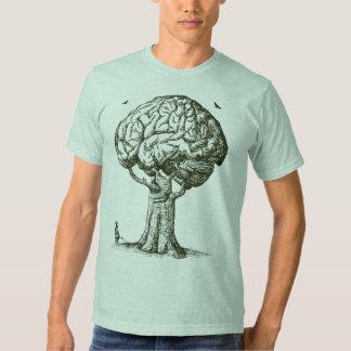 Piense la camisa verde
