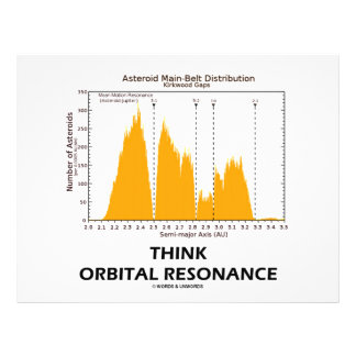 Piense la resonancia orbital la astronomía plantillas de membrete
