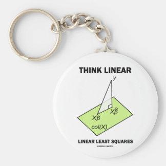 Piense los mínimos cuadráticos lineares lineares ( llavero redondo tipo pin