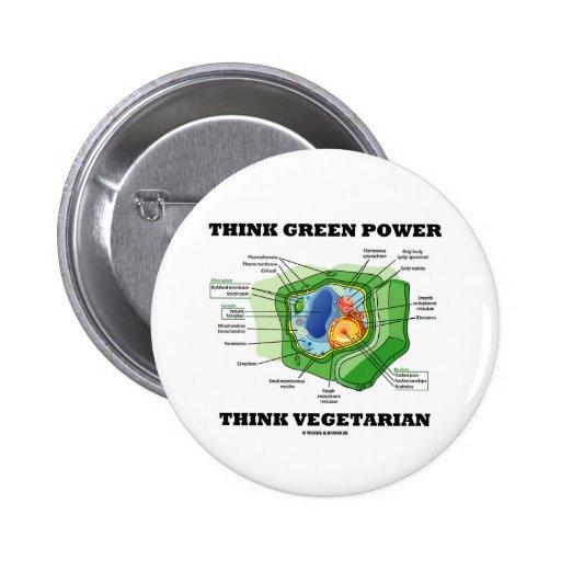 Piense que el poder verde piensa al vegetariano (c pins