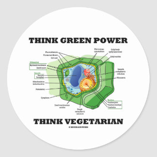 Piense que el poder verde piensa al vegetariano pegatina redonda