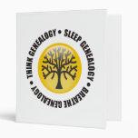 Piense que el sueño respira la genealogía