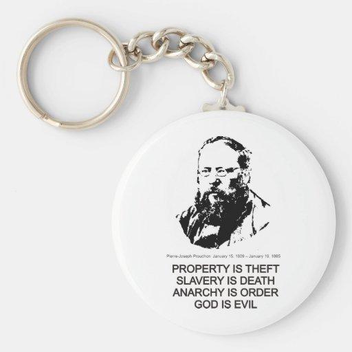 Pierre-Joseph Proudhon Keychains