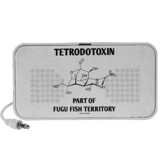 Pieza del tetrodotoxina del territorio de los pesc sistema altavoz