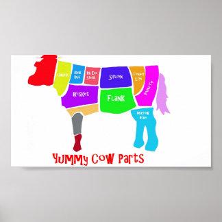 Piezas deliciosas de la vaca póster