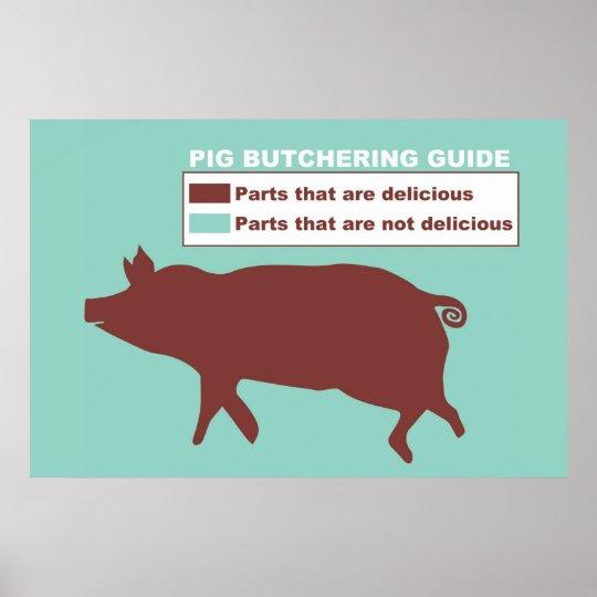 Pig Butchering Guide Poster