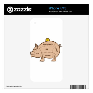 Piggy Bank Chart Icon Skin For iPhone 4S