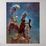 Pilares del poster de la creación