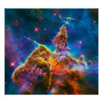 Pillar and Jets in the Carina Nebula, ZGOS Poster